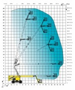 Коленчатый подъемник Haulotte HA 260 PX