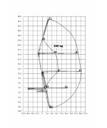 Коленчатый подъемник JLG 150 HAX