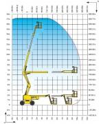 Коленчатый подъемник Haulotte HA 18 PX
