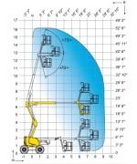 Коленчатый подъемник Hаulоttе НA 16 PX